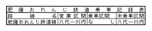 2016.2.16 肥薩おれんじ鉄道.jpg