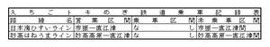 2016.2.17 えちごトキめき鉄道.jpg