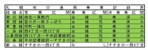 2016.2.25札幌市交通局.jpg