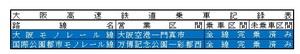 2016.3.10大阪高速鉄道.jpg