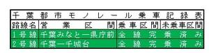 2016.3.8千葉都市モノレール.jpg